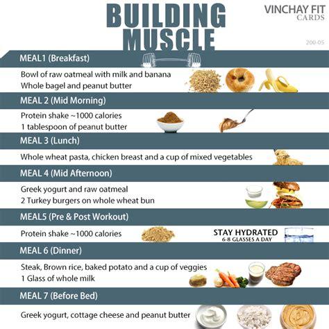 building planner builder meal planning