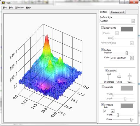 3d graphing mathscript nugget 9 the 3d graph discussion forums national instruments