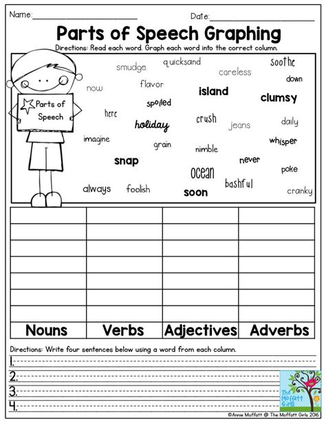 Third Grade Grammar Worksheets by Parts Of Speech Graphing Graphing Grammar Circle And