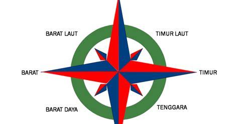 Gambar Dan Kasur Angin gambar 8 arah mata angin dan kompas freewaremini