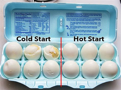 how can you keep boiled eggs at room temperature how to peel a hardboiled egg educationalgifs