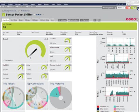monitoring software the 5 most popular network monitoring software solutions