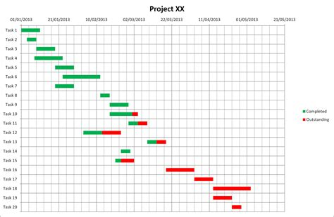gantt chart weekly template the business tools store