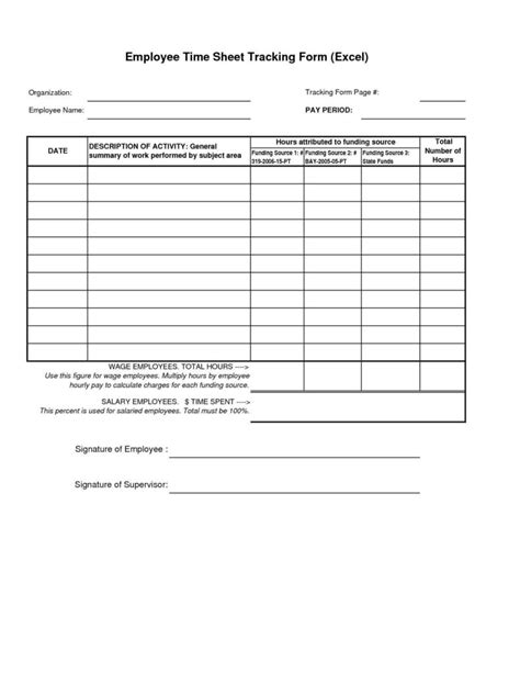 Nursing Time Management Template by Time Management Spreadsheet Template Spreadsheet Templates