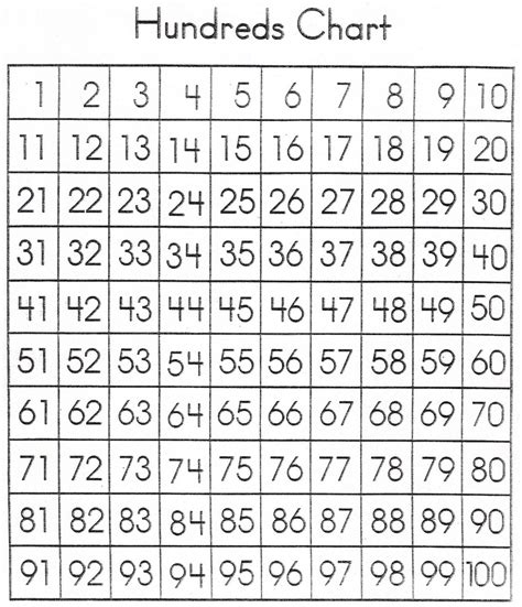 printable number tiles 1 100 printable 1 to 100 number chart counting
