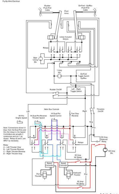 Acs Ignition Switch Wiring Diagram