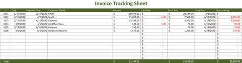 invoice tracker template invoice tracking template to track your sales and receivables