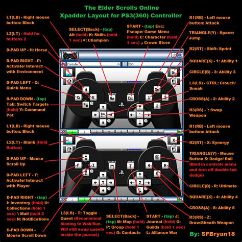 ps3 button layout for pc xpadder layout for ps3 360 controller discontinued