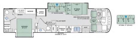 Motorhome Floor Plans Class A by Thor Class A Motorhomes Rv Models Specifications