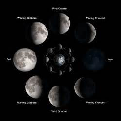 How the phases of the moon work credit nasa bill dunford