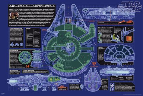 millenium falcon deck plans the millennium falcon blueprint on yodasnews