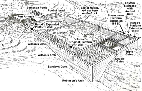 diagram of the temple in jerusalem image gallery herod s temple diagram