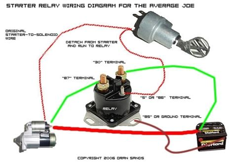 motorcycle starter solenoid wiring diagram motorcycle