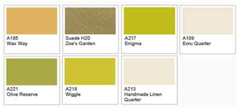 green paint colors for living room is the placement of your paint color you look the