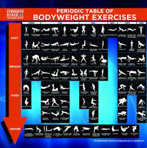 periodic table of bodyweight exercises infographic