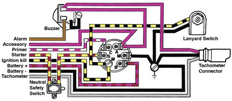 wiring diagram    hp outboard ignition switch