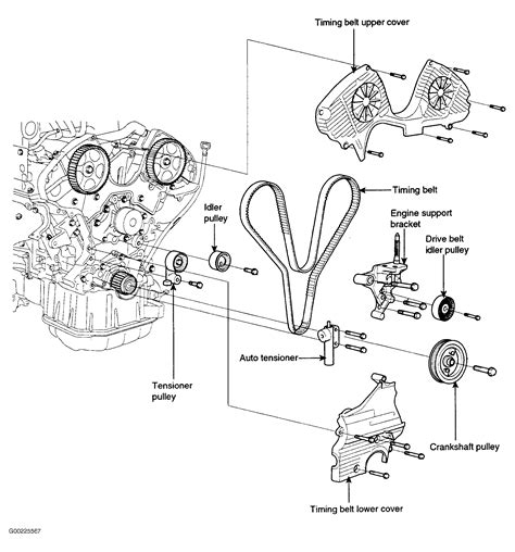 2010 kia sportage engine diagrams free wiring
