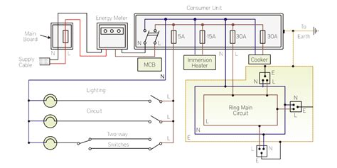 basic electrical wiring for home wiring diagram