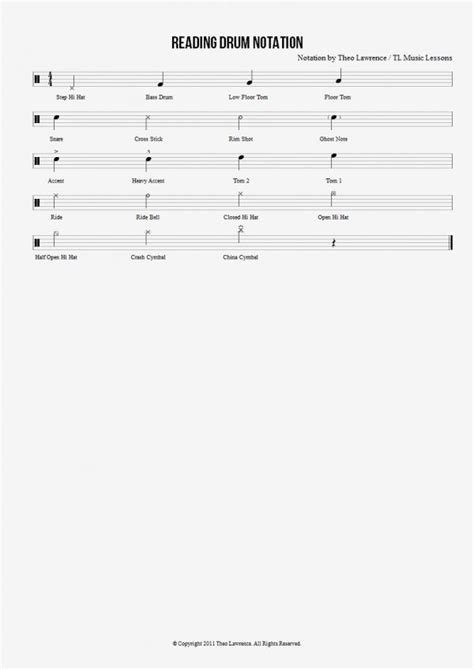 drum pattern worksheets how to read drum tabs pdf green day holiday drum sheet