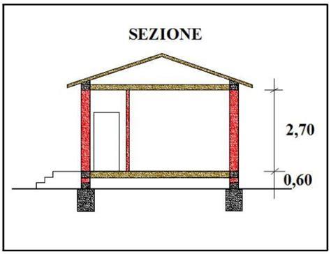 come si costruisce una casa in legno come costruire una casa in muratura