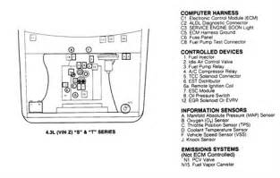 93 gmc s15 fuse diagram 93 free engine image for user manual