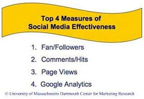 Best Mba Social by Social Media Top Mba Schools Taking To Social Media