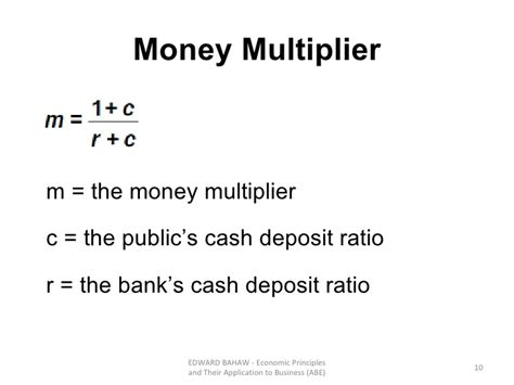 Formula For Credit Deposit Ratio Topic 9