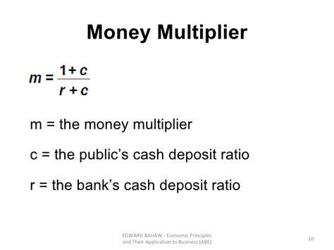 Credit Deposit Ratio Formula For Banks Topic 9
