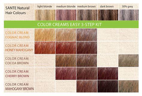 creme of nature hair color chart sante hair colour creams suvarna co uk