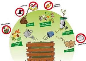 bien trier les d 233 chets verts pour du compost