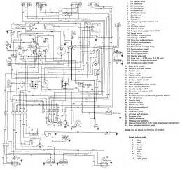 1989 mustang ignition switch wiring diagram 1989 free engine image for user manual