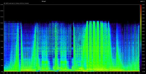 which audio format gives best sound quality transcode spectral study a primer on spectral analysis