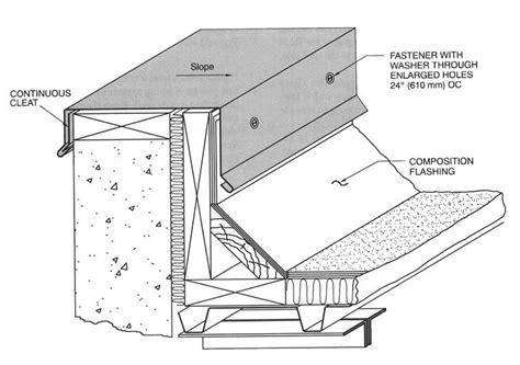 How Is Coping by Coping Diagram Bensalem Metal