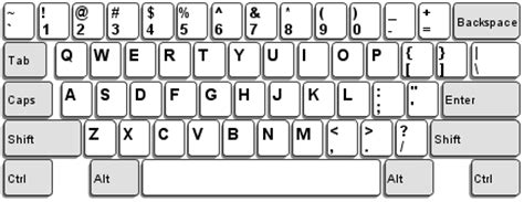 Keyboard Layout South Africa | ascii table keyboard layout 103p english united