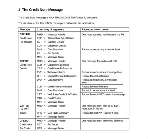 note to file template 19 credit note templates word excel pdf free