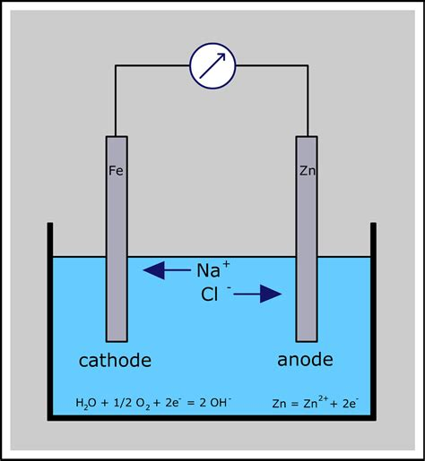 in a diode schematic the anode is represented by anode schematic symbol anode free engine image for user manual