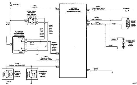 2008 Chevy Impala Door Lock Wiring Diagram Free Download
