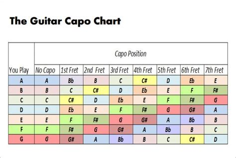 Transpose Guitar Chords Capo