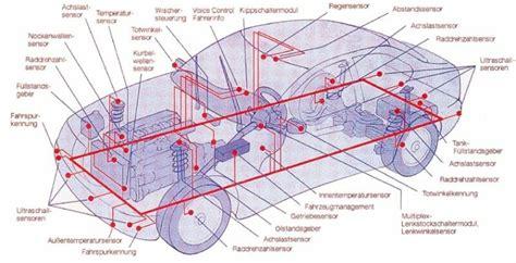 Auto Bezeichnung by Active Body Control Abc Bei Mercedes