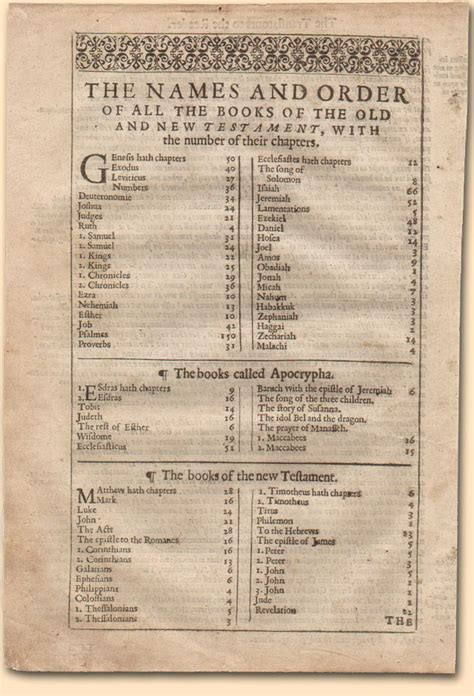ancient bibletable of contents page