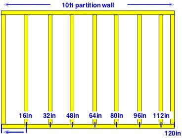 Interior Wall Framing Code by How To Frame A Wall 16 Inch On Center Cc Framing