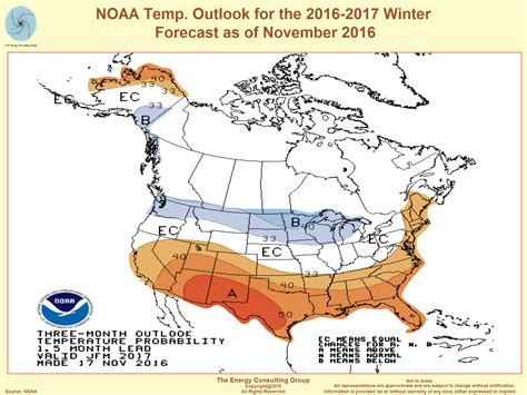 Noaa Weather Forecast Winter | us nat gas supply demand fundamentals