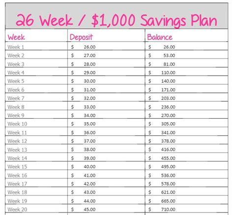 week  brainer  savings plan start