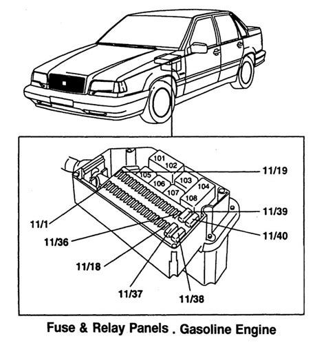 volvo   wiring diagrams relays carknowledgeinfo