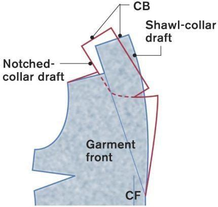notches on pattern notch collar pattern drafting pinterest