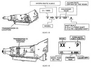 chevy engine vin numbers chevy free engine image for