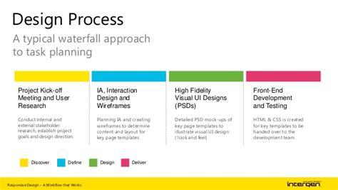 design workflow process responsive design workflow