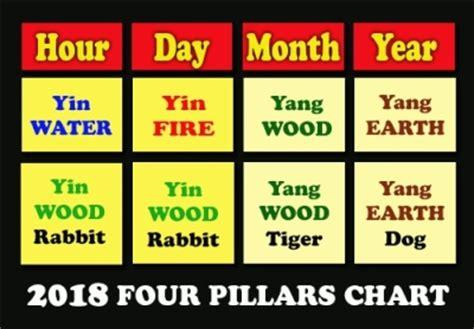 new year 2018 feng shui cures feng shui 2018