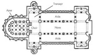 basilica floor plan cathedral architectural elements