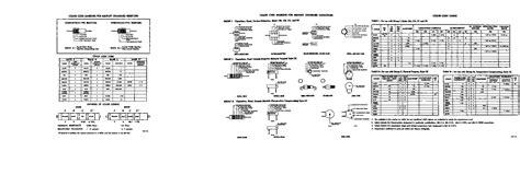 mil standard resistors figure 24 mil std resistor color code markings